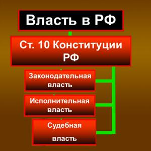 Органы власти Волжского